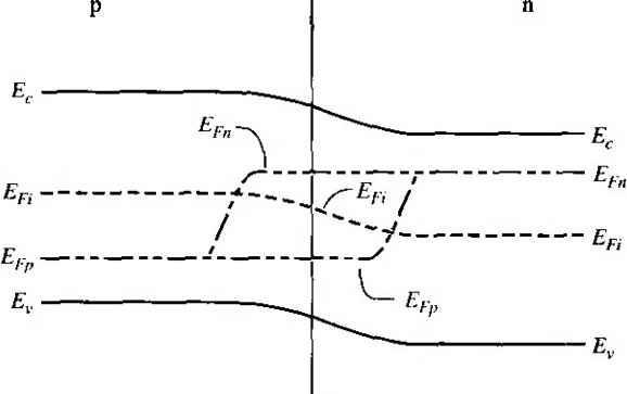 Absorbing Materialorganic Polymer Autoelektrix